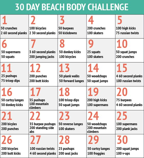 first day of summer get a beach body in 30 days femalemuscle